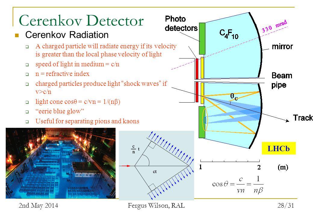 Cerenkov Detector Cerenkov Radiation LHCb 2nd May 2014