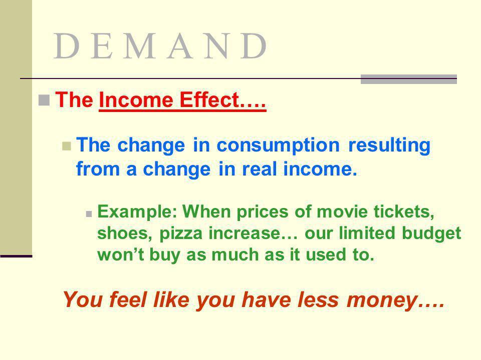 D E M A N D You feel like you have less money…. The Income Effect….