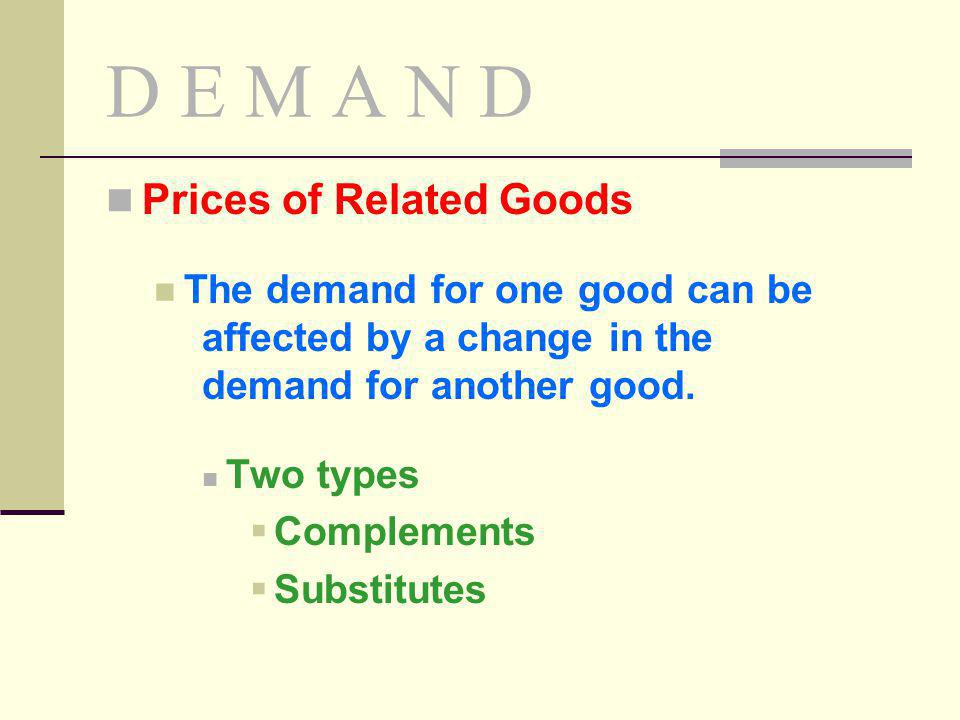 D E M A N D Prices of Related Goods