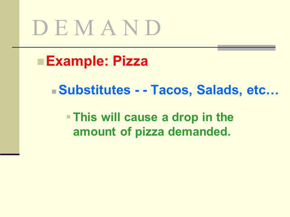 D E M A N D Example: Pizza Substitutes - - Tacos, Salads, etc…