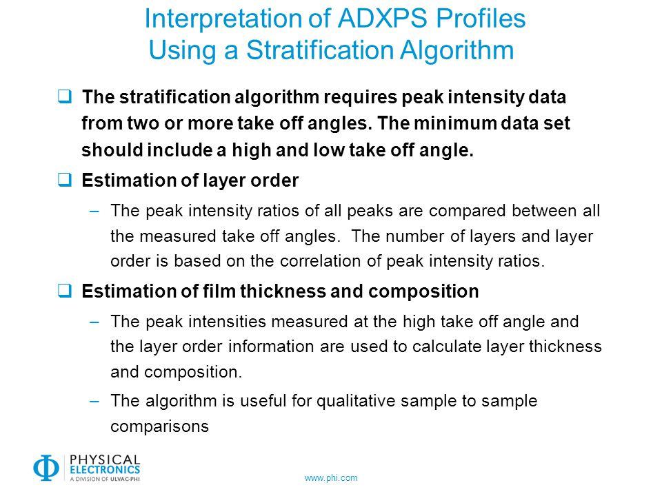 Interpretation of ADXPS Profiles Using a Stratification Algorithm