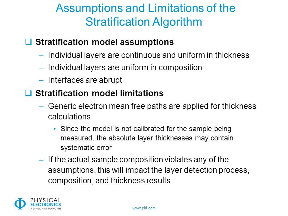 Assumptions and Limitations of the Stratification Algorithm
