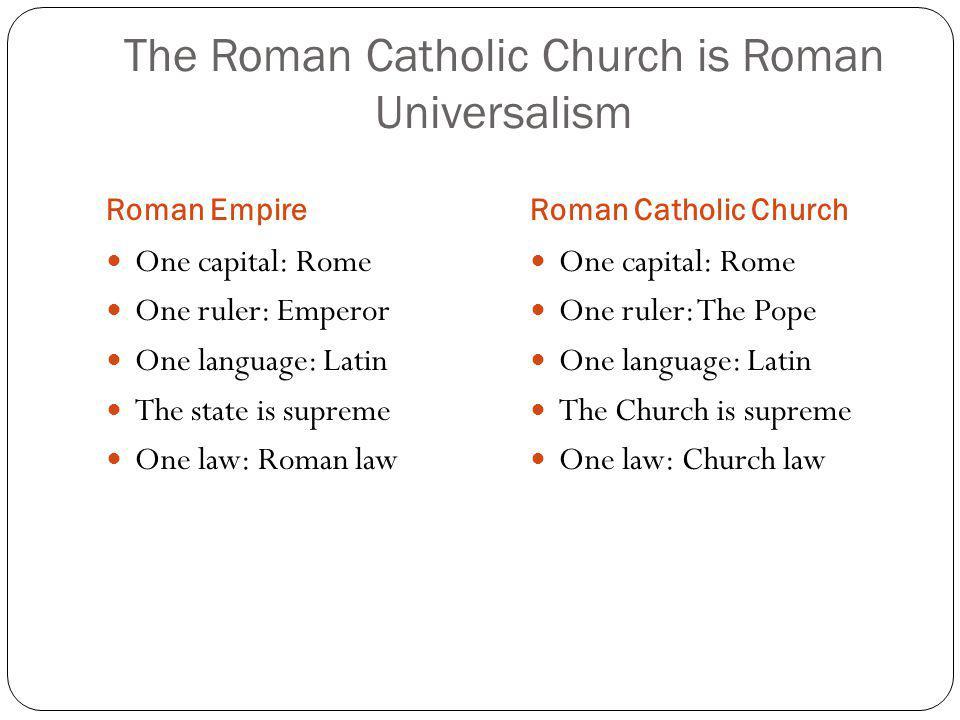 The Roman Catholic Church is Roman Universalism