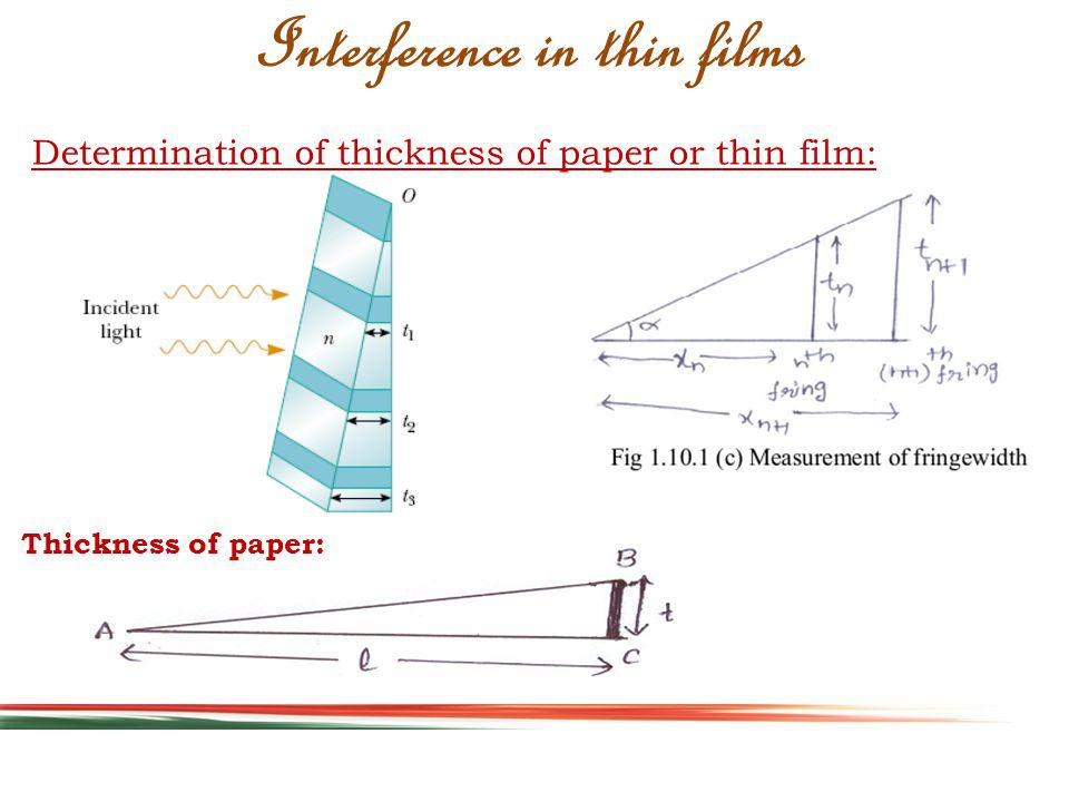 Interference in thin films