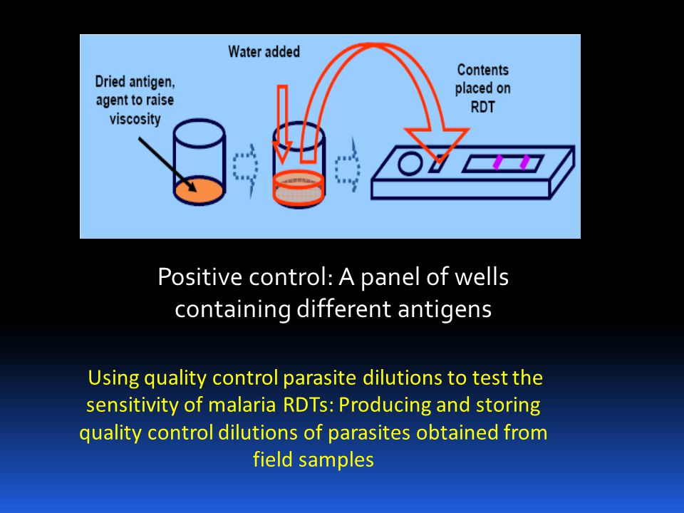 Positive control: A panel of wells containing different antigens