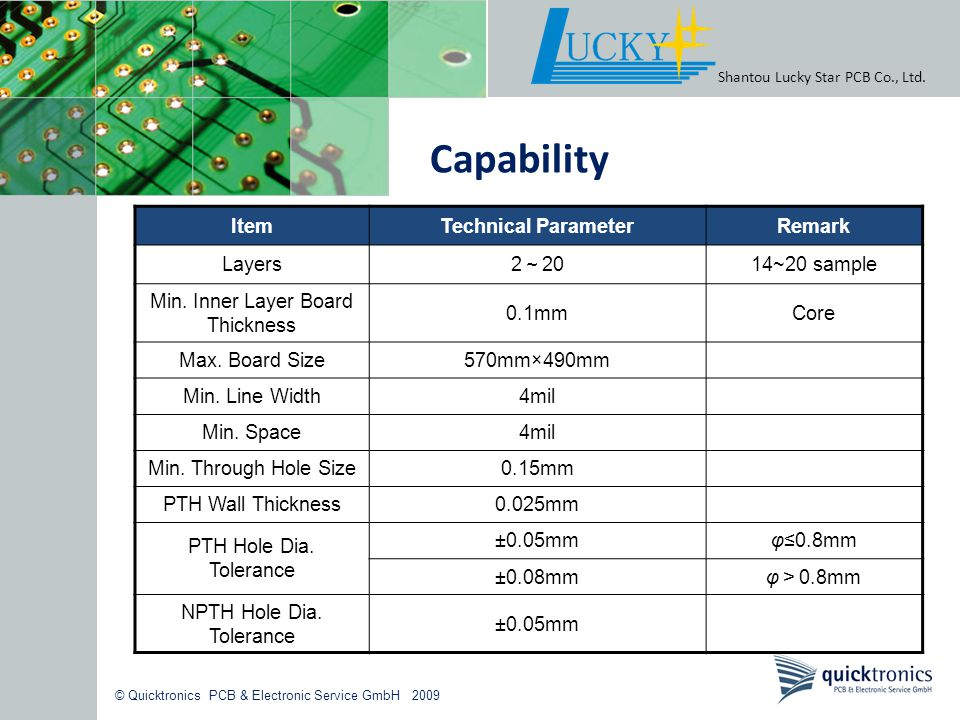 Capability Item Technical Parameter Remark Layers 2~20 14~20 sample