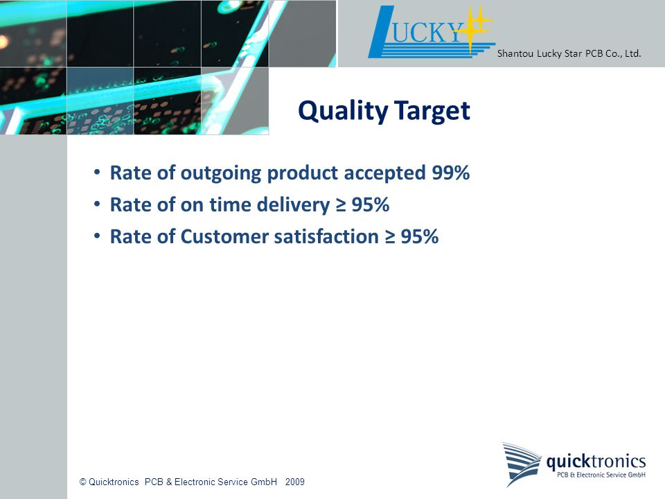 Quality Target Rate of outgoing product accepted 99%