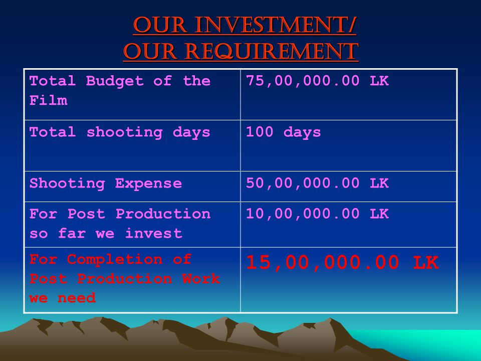 OUR Investment/ OUR REQUIREMENT