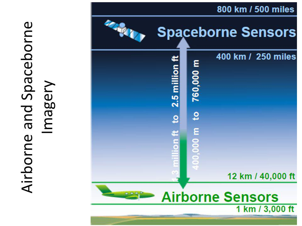 Airborne and Spaceborne Imagery