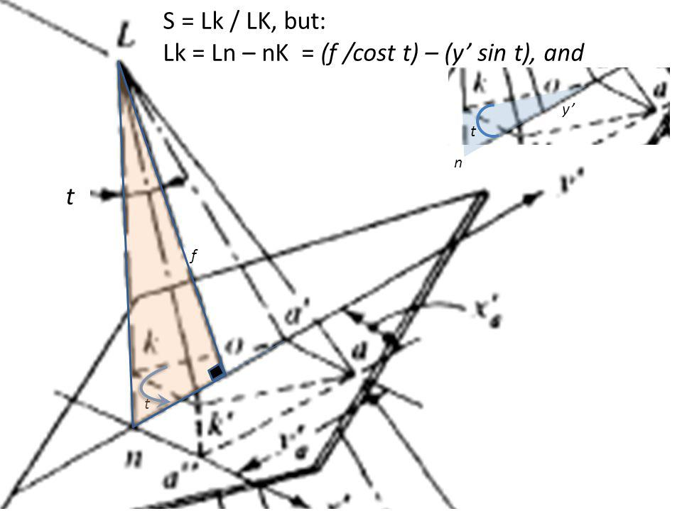 Lk = Ln – nK = (f /cost t) – (y' sin t), and