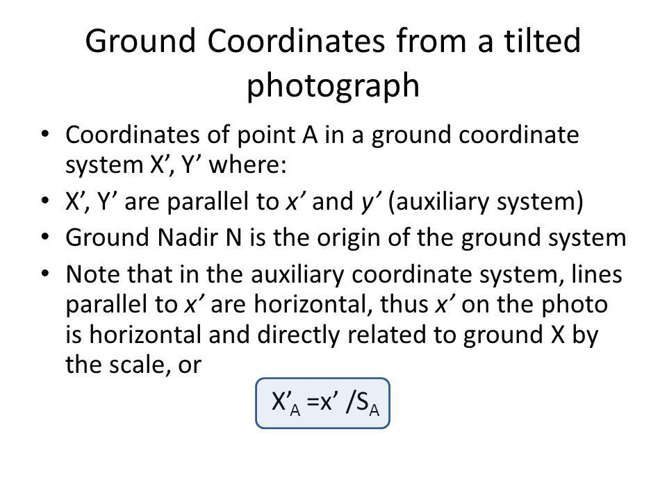 Ground Coordinates from a tilted photograph