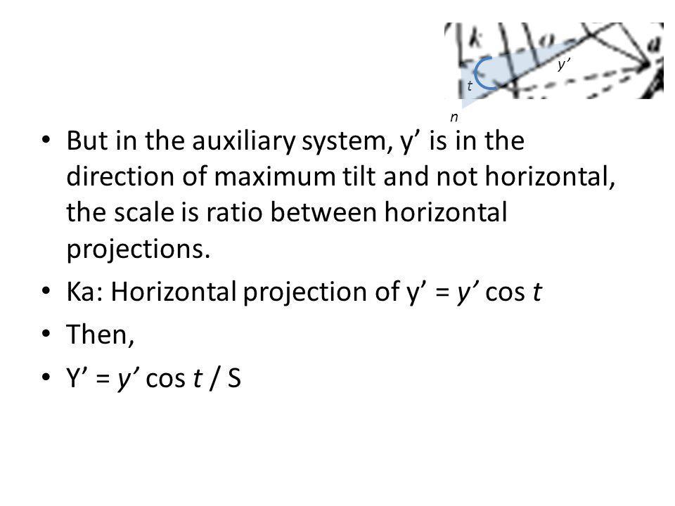 Ka: Horizontal projection of y' = y' cos t Then, Y' = y' cos t / S
