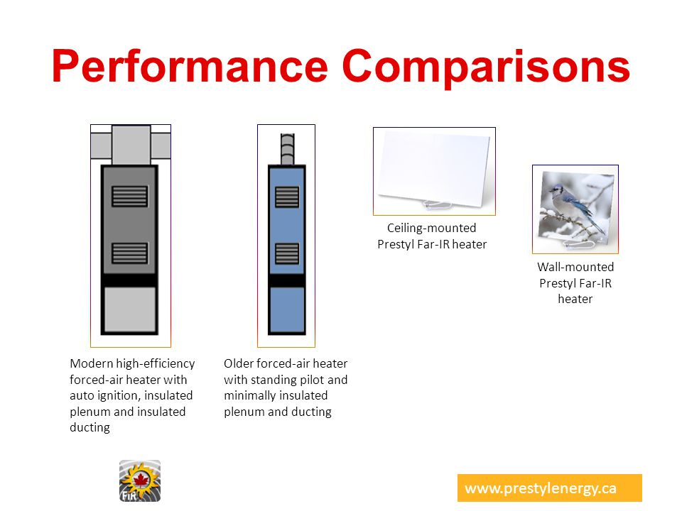 Performance Comparisons