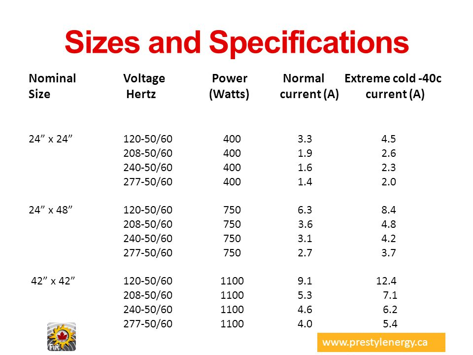 Sizes and Specifications