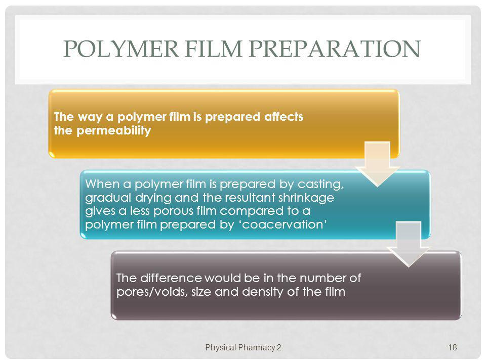 Polymer Film Preparation