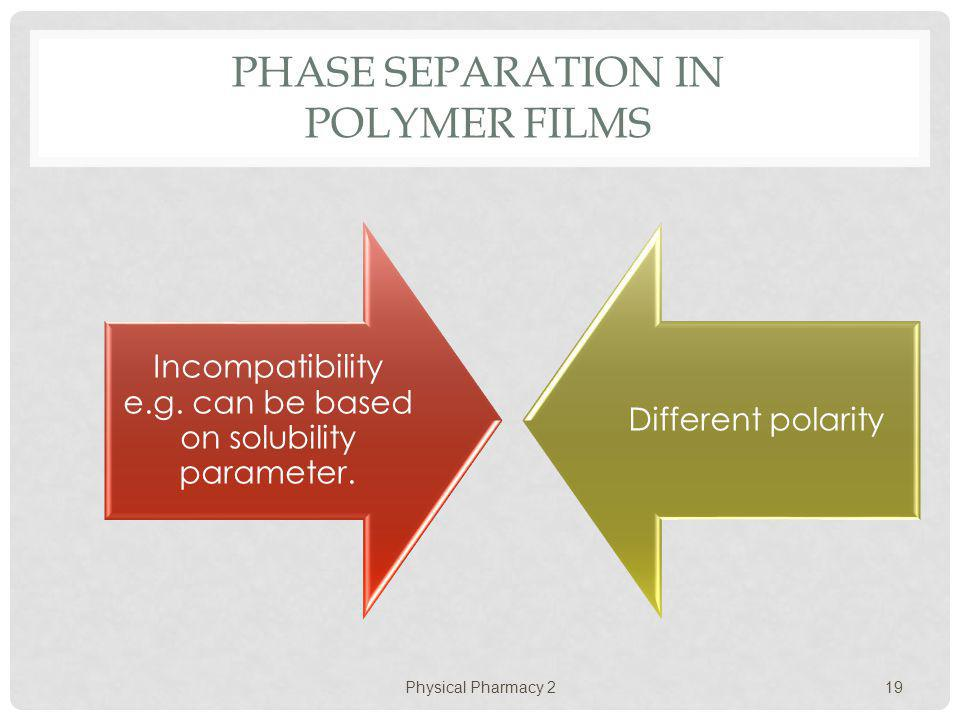 Phase Separation in Polymer Films