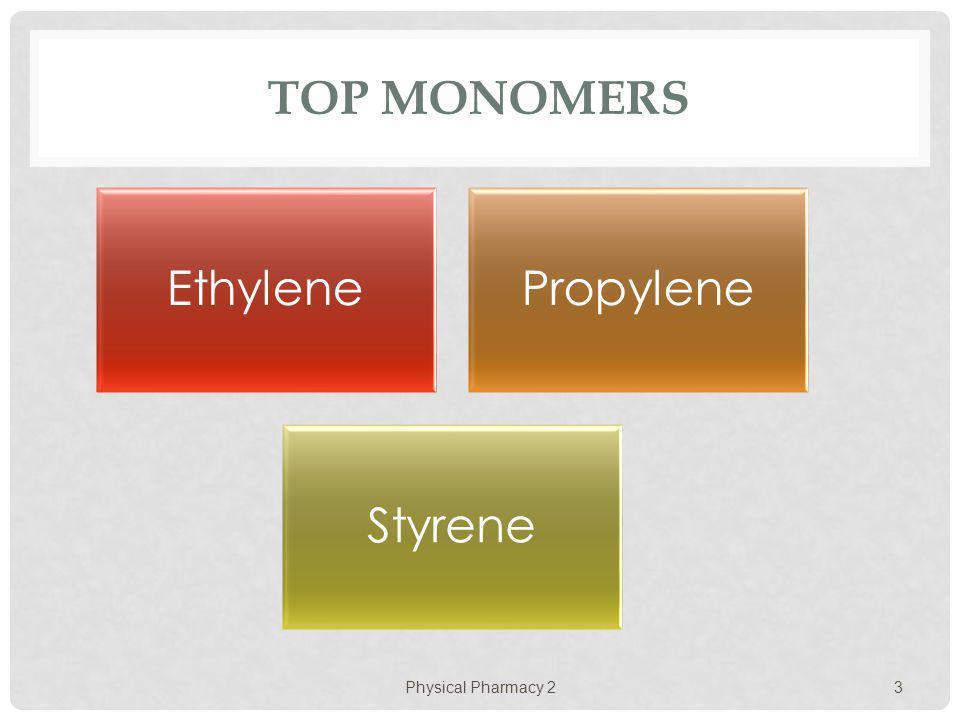 TOP MONOMERS Ethylene Propylene Styrene Physical Pharmacy 2