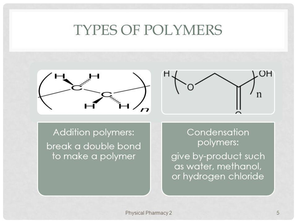 Types of Polymers Addition polymers: