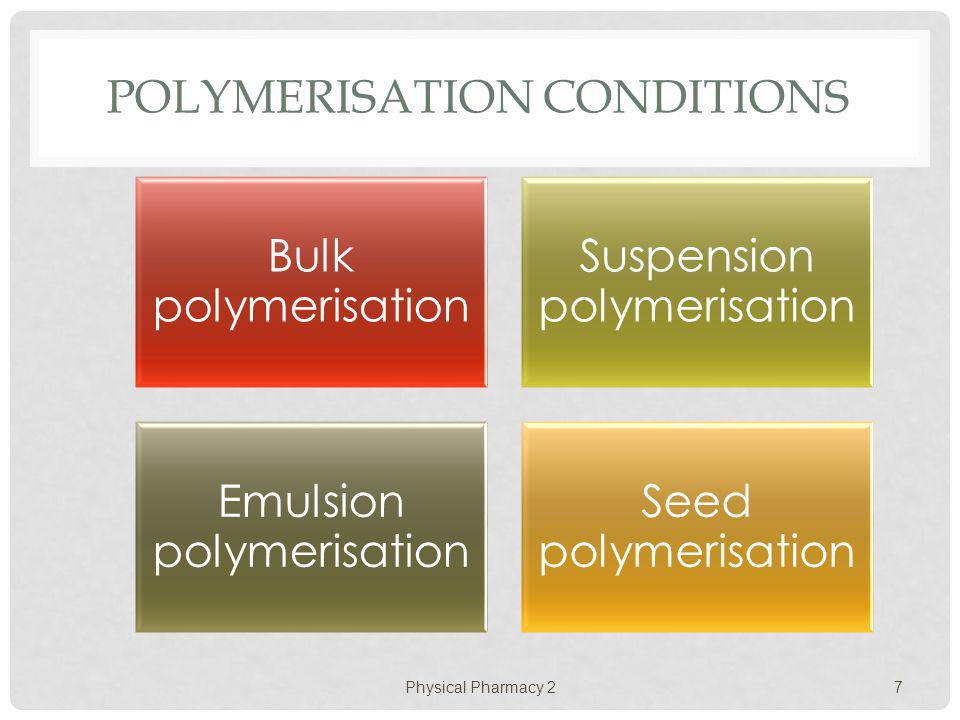 Polymerisation Conditions