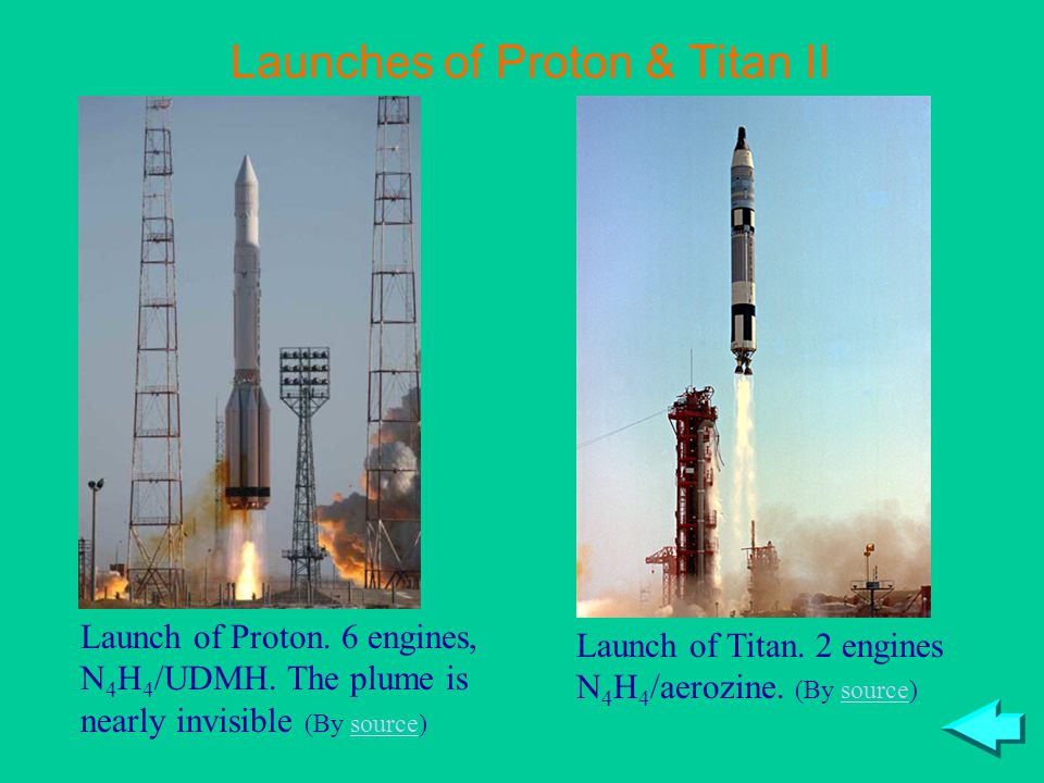 Launches of Proton & Titan II