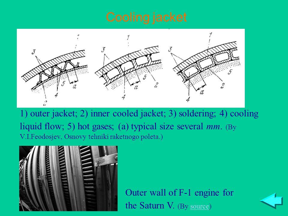 Cooling jacket