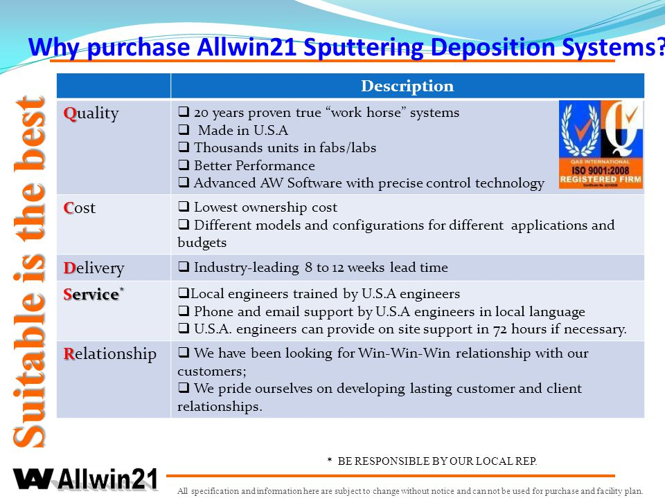 Why purchase Allwin21 Sputtering Deposition Systems