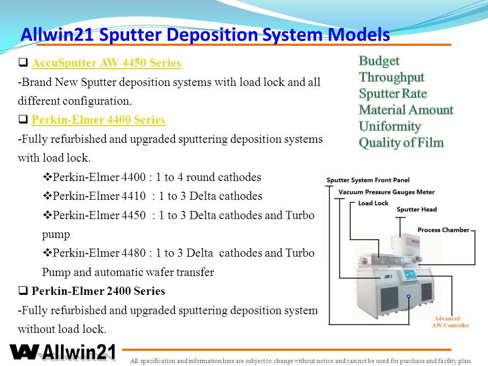 Allwin21 Sputter Deposition System Models