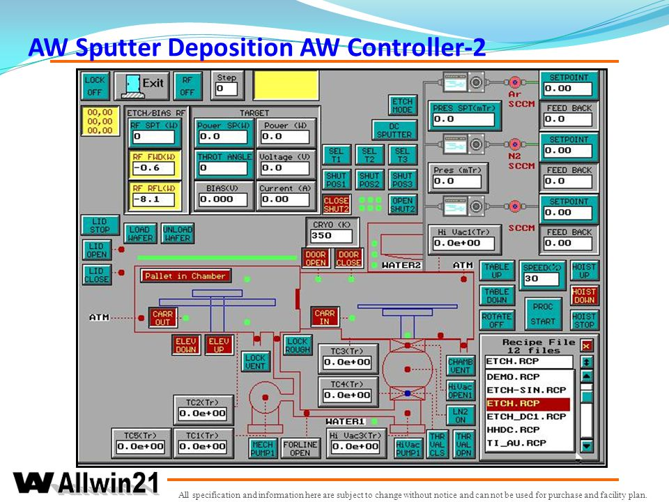 AW Sputter Deposition AW Controller-2