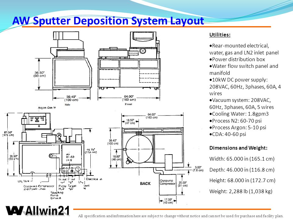 AW Sputter Deposition System Layout