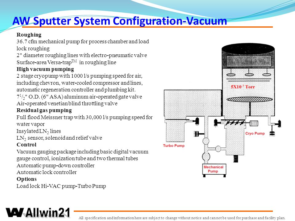 AW Sputter System Configuration-Vacuum