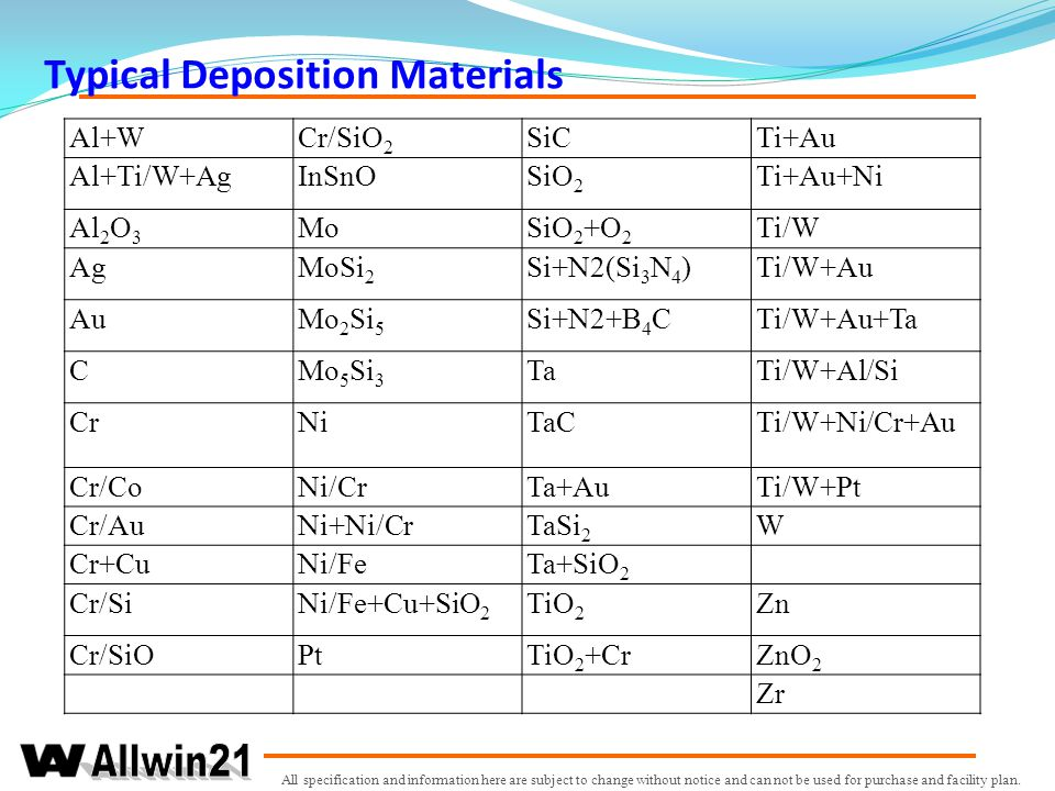 Typical Deposition Materials