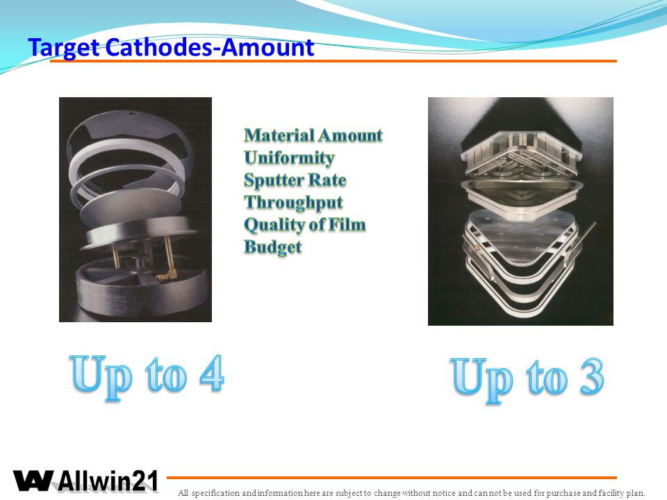 Target Cathodes-Amount