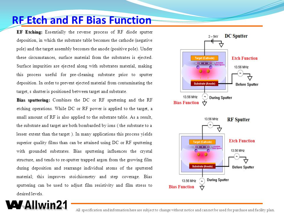 RF Etch and RF Bias Function