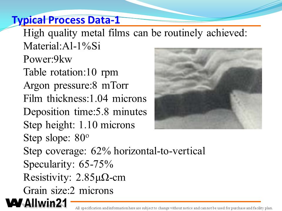 Typical Process Data-1 High quality metal films can be routinely achieved: Material:Al-1%Si. Power:9kw.
