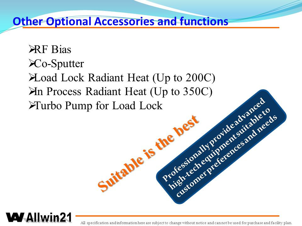 Other Optional Accessories and functions