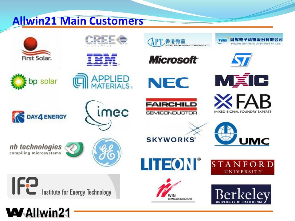 Allwin21 Main Customers