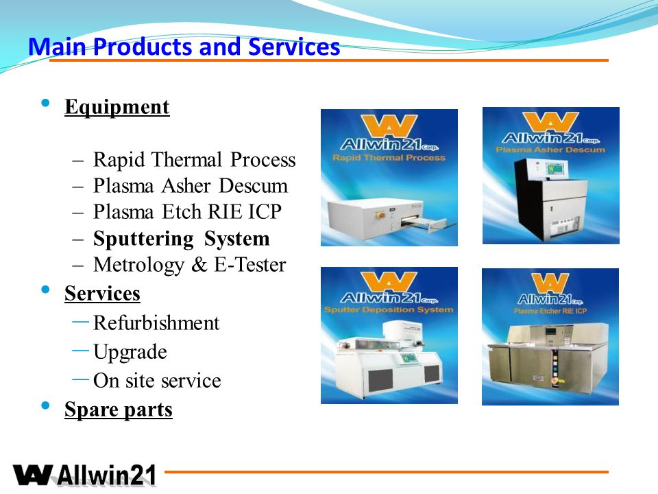 Main Products and Services