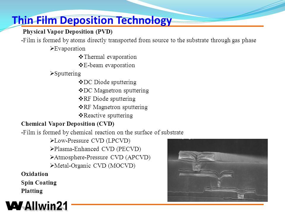 Thin Film Deposition Technology