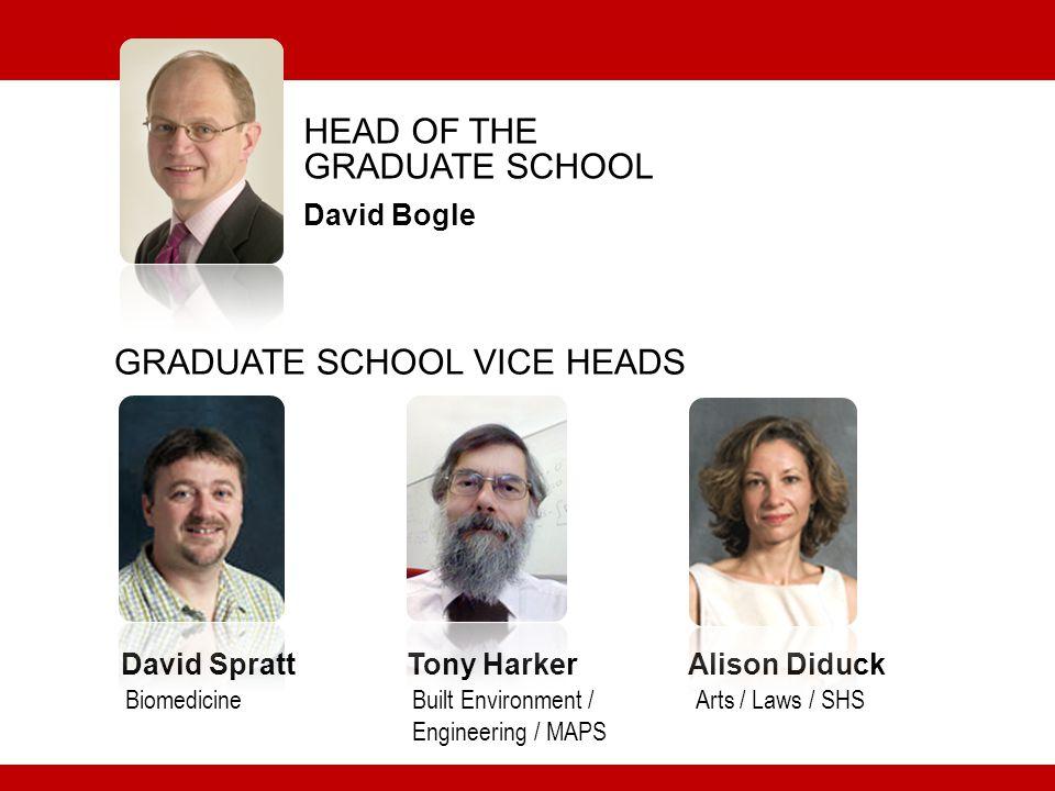 GRADUATE SCHOOL VICE HEADS