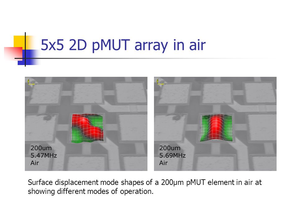 5x5 2D pMUT array in air Surface displacement mode shapes of a 200μm pMUT element in air at.