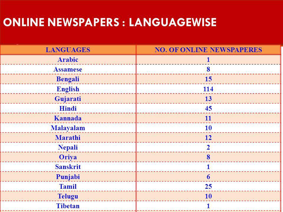 ONLINE NEWSPAPERS : LANGUAGEWISE