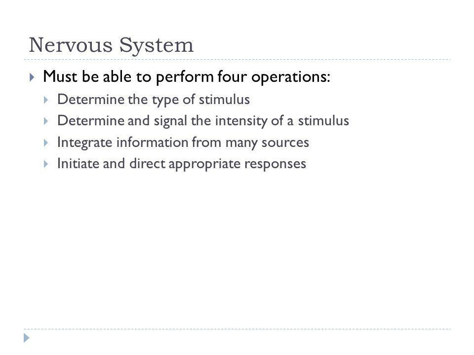 Nervous System Must be able to perform four operations: