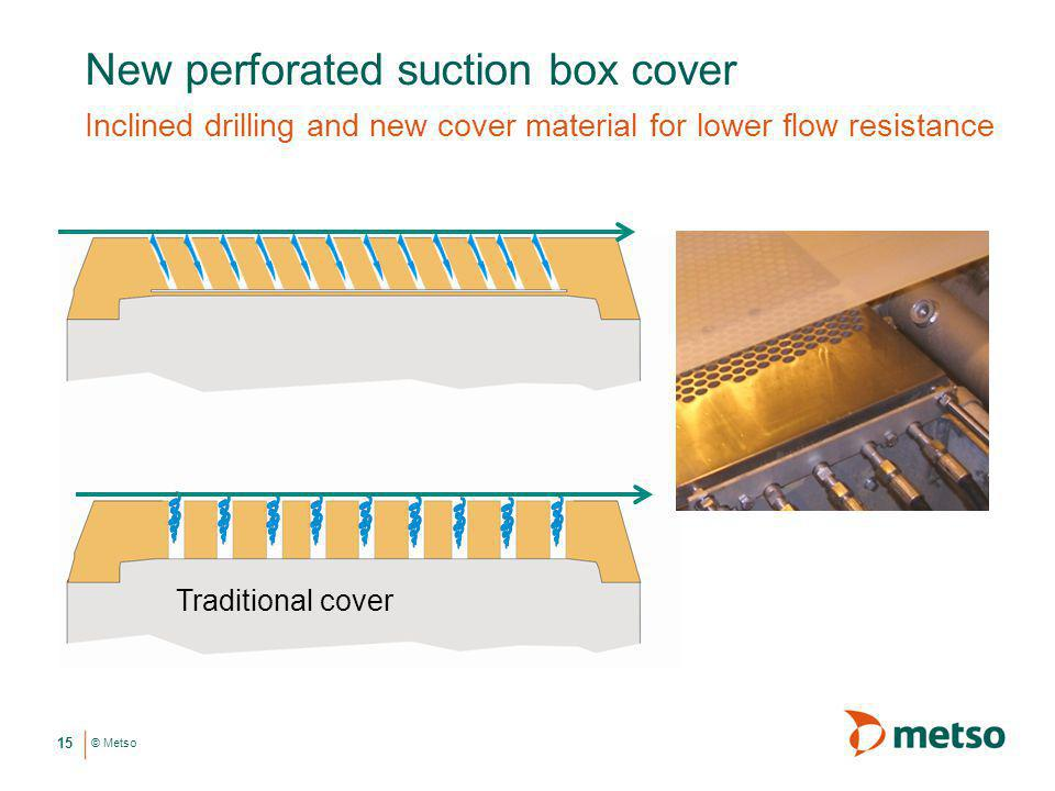 New perforated suction box cover