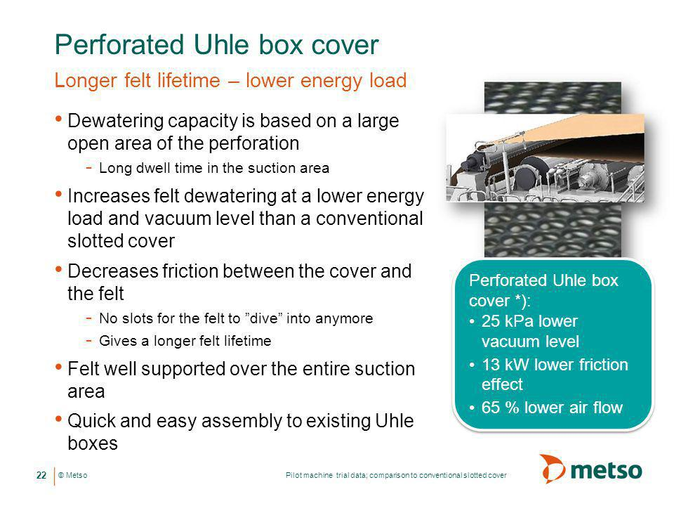 Perforated Uhle box cover