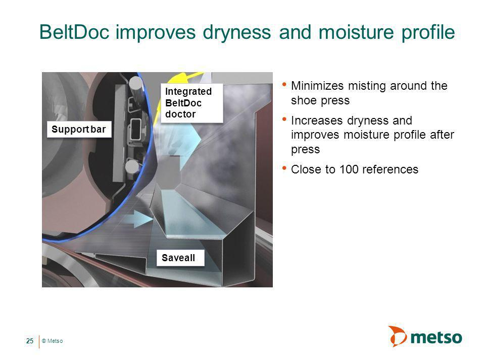 BeltDoc improves dryness and moisture profile