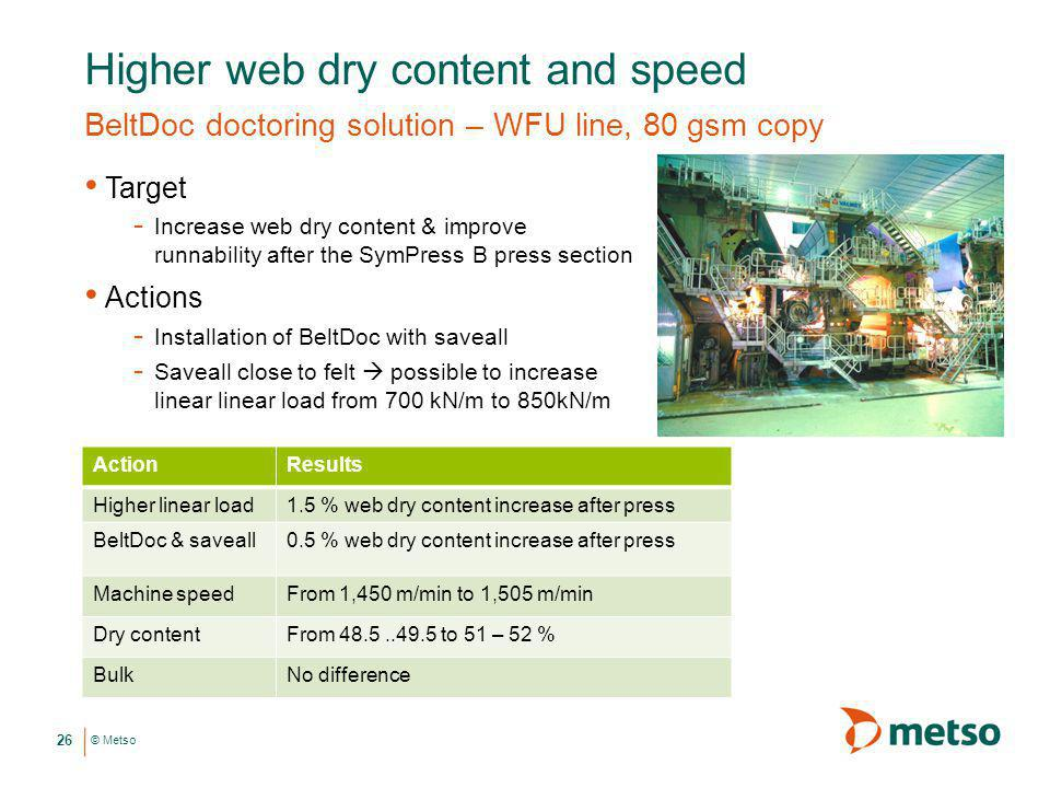 Higher web dry content and speed