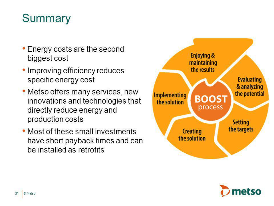 Summary Energy costs are the second biggest cost