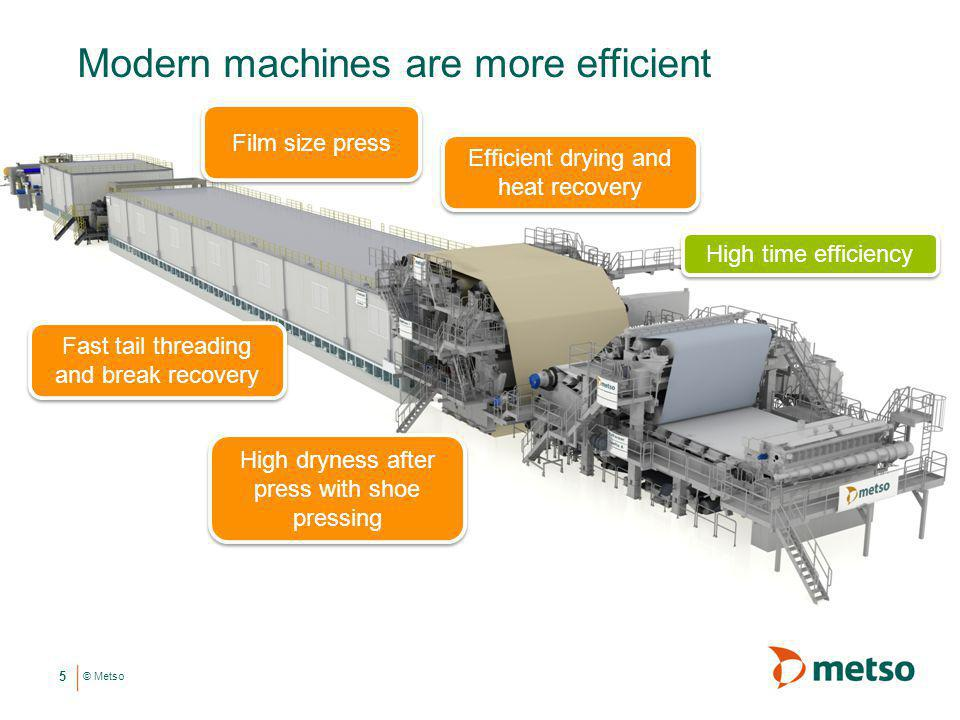 Modern machines are more efficient