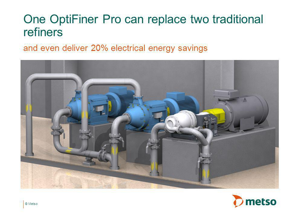 One OptiFiner Pro can replace two traditional refiners