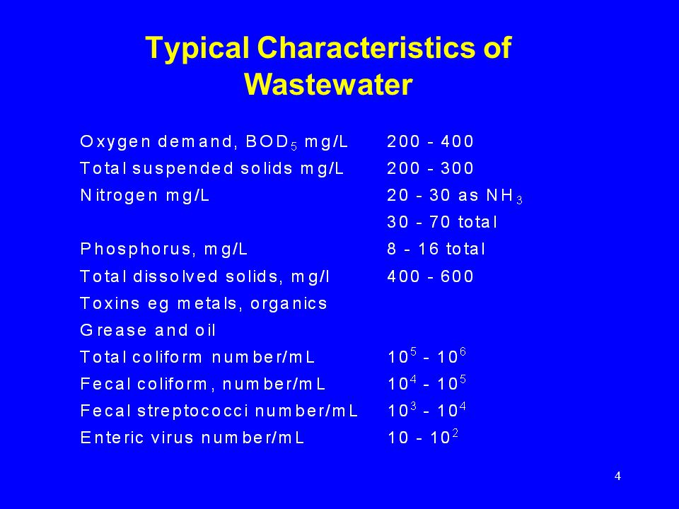 Typical Characteristics of Wastewater